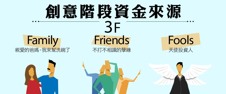 v創意階段資金來源 3F Family 親愛的爸媽,我來幫洗碗了 Friends 不打不相識的孽緣 Fools 天使投資人