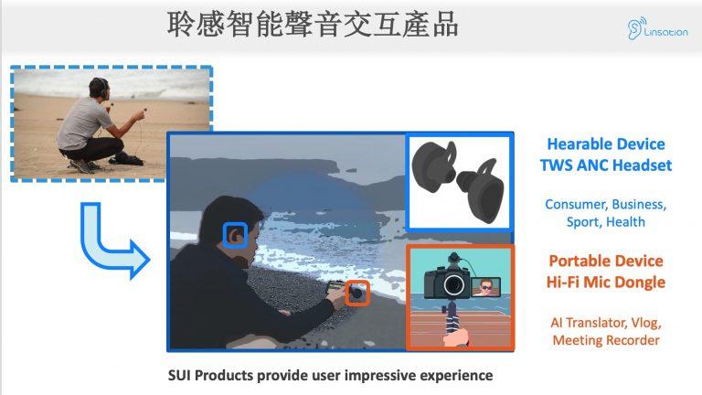 1. Linsation Product Chung Hsien Tseng